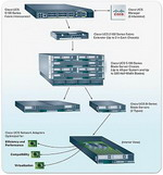 cisco-b-series-blade-schema.jpg
